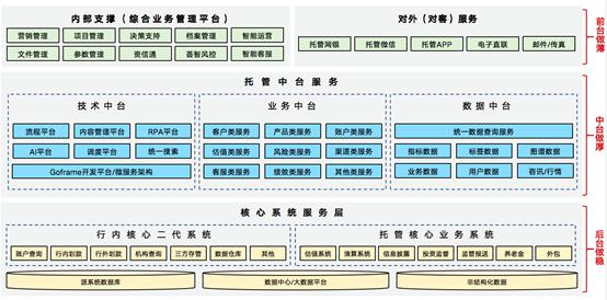 智能运营管理平台.png