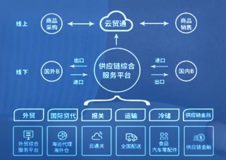 上海货代公司.png
